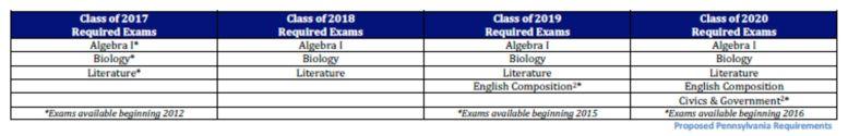 PSSA test schedule-page-0