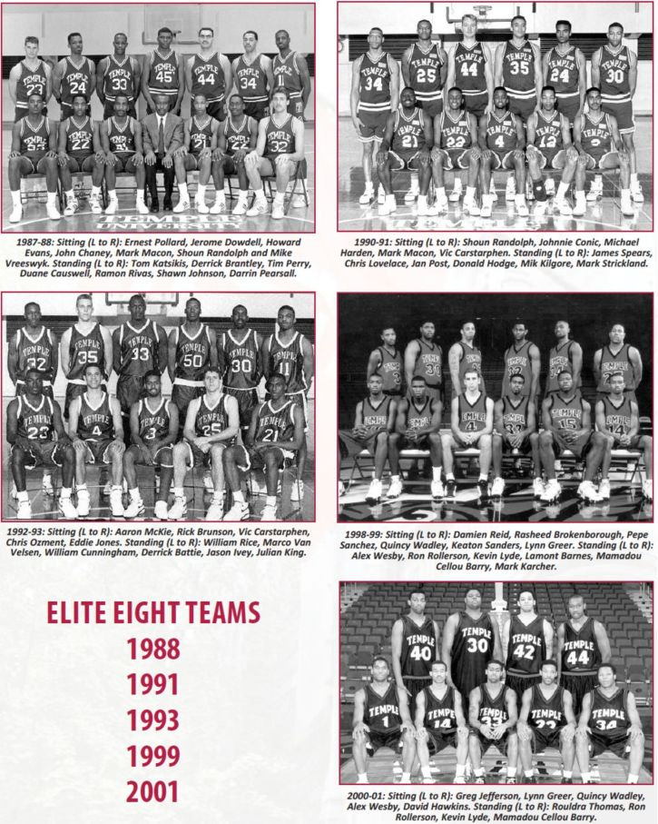 Temple Elite 8 Teams-page-0