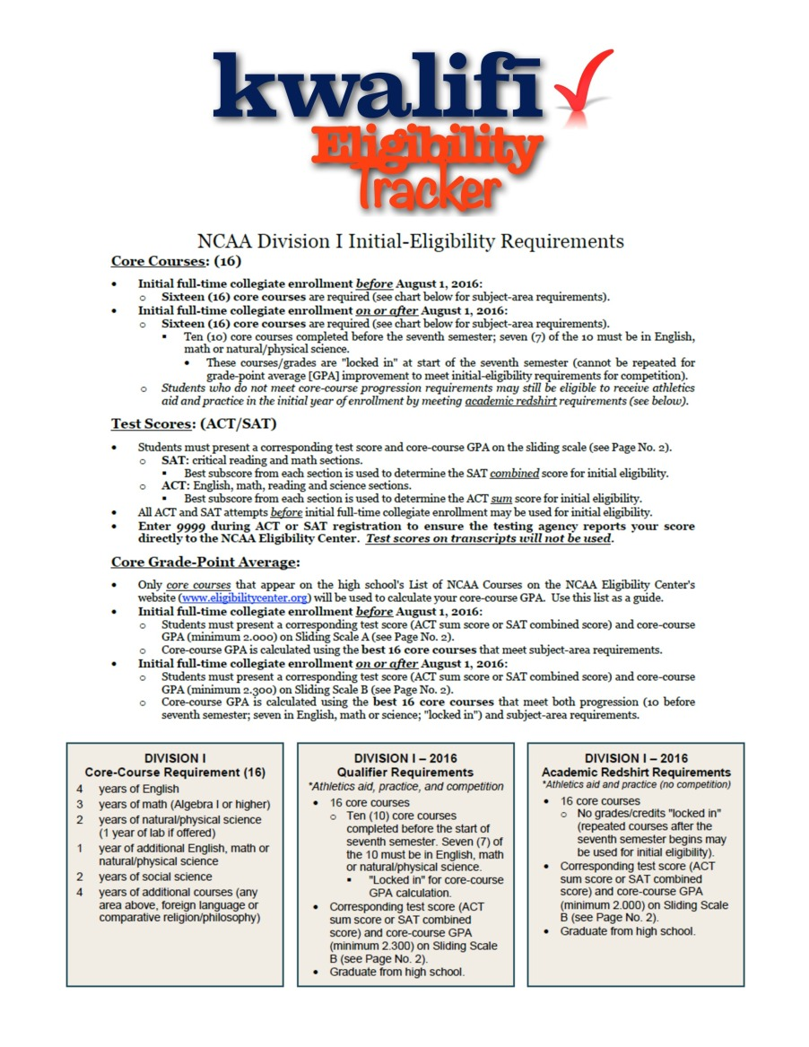 2016 Ncaa Eligibilty Requirements How To Calculate Gpa