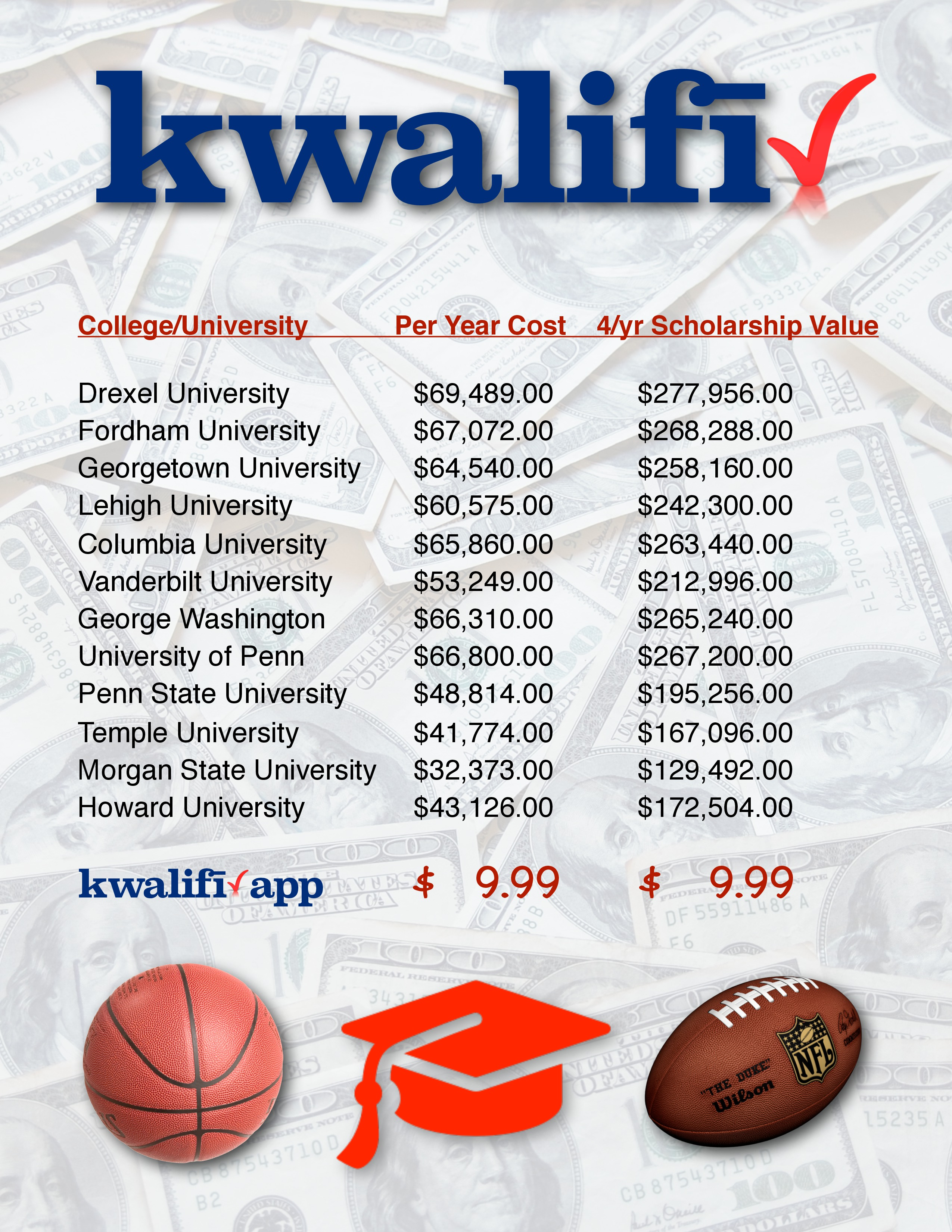 Scholarship Values-page-0