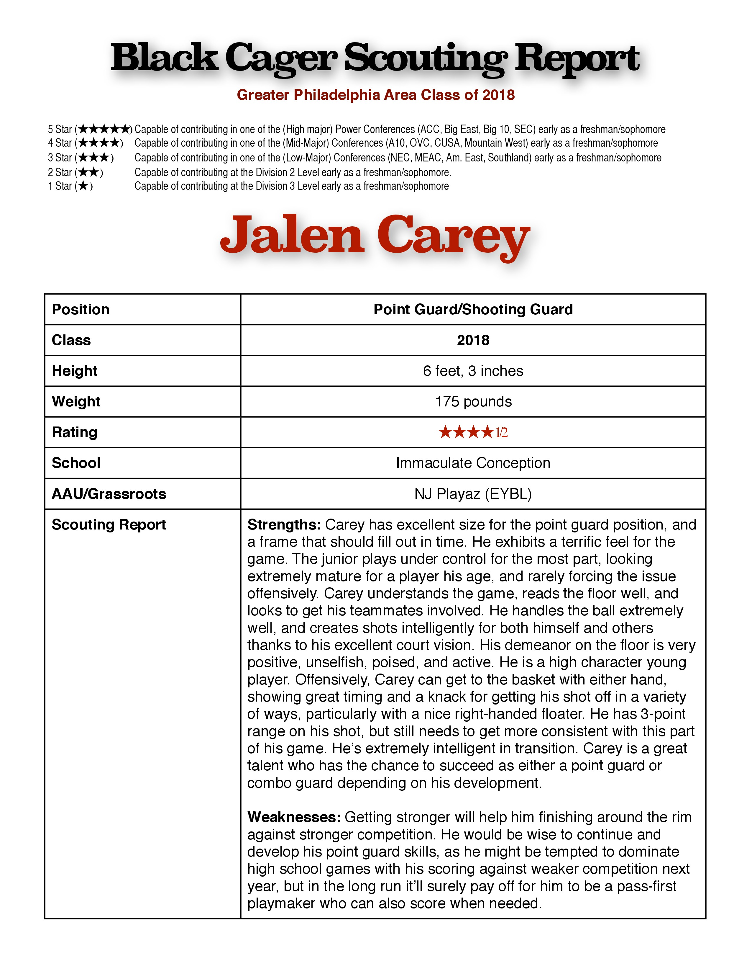 Jalen Carey - Scouting Report -page-0