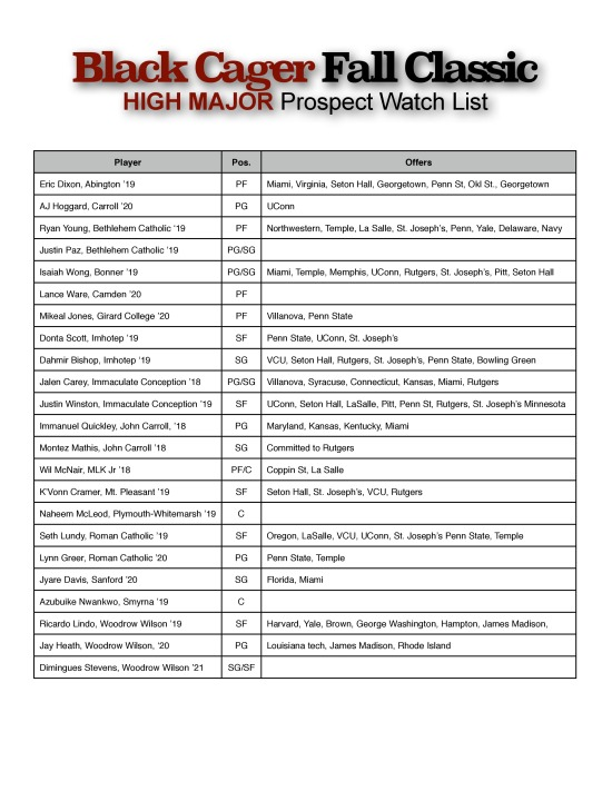 Black Cager Fall Classic HIGH MAJOR list-page-0